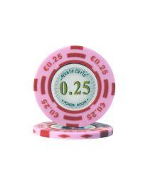 Euro poker chips Monte Carlo €0.25