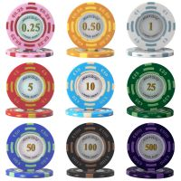 Poker chip set Monte Carlo 500